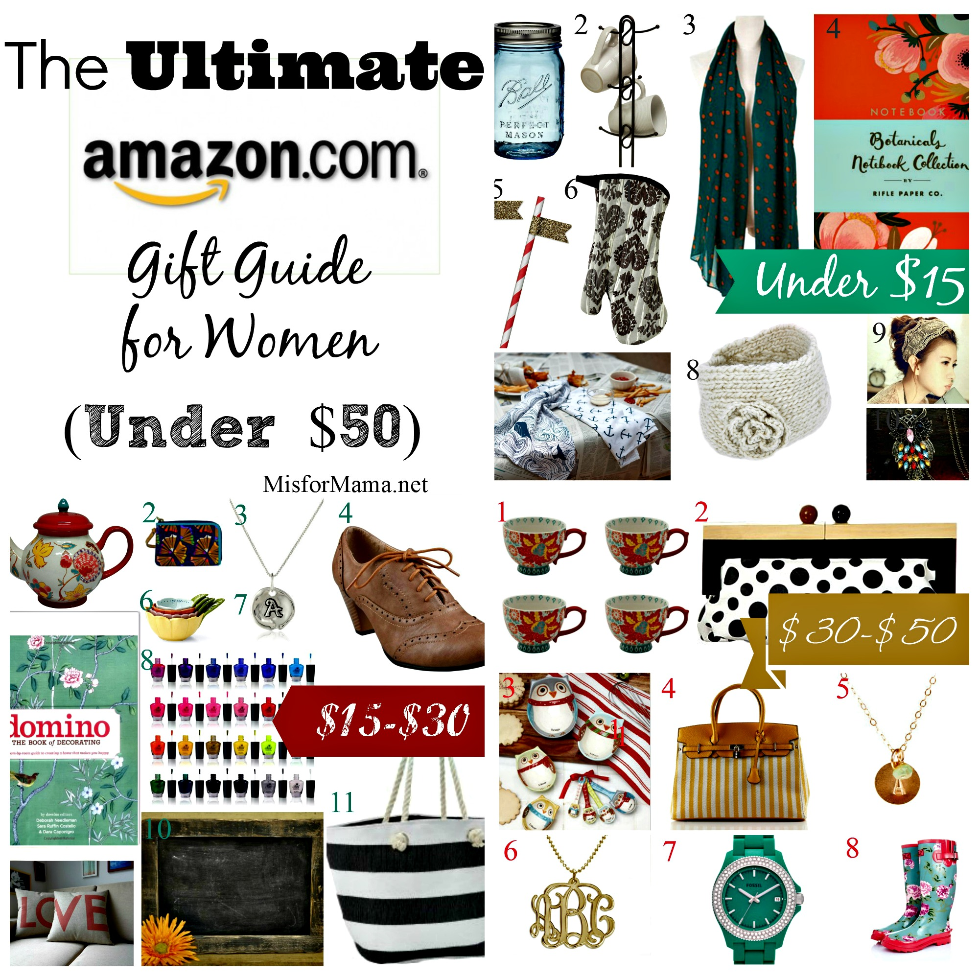 gift guide graphic - Amazon Christmas Gifts