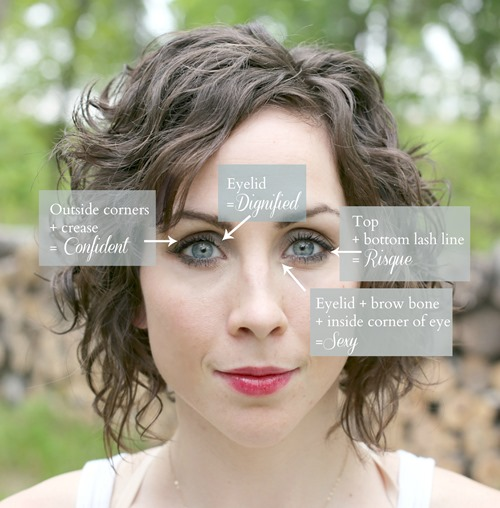 eye makeup graphic